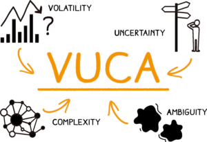 Ld In A Vuca World Underscore
